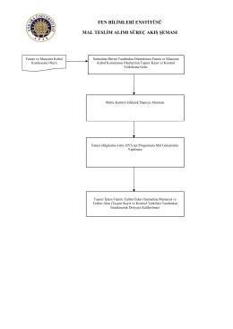 mal teslim alımı süreç akış şeması