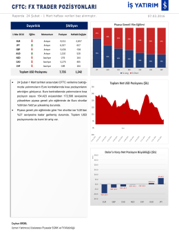 CFTC FX Trader Raporu07.03.2016