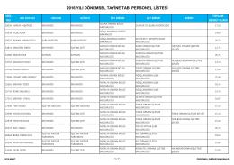 2016 yılı dönemsel tayine tabi personel listesi