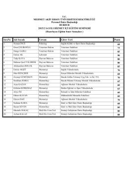 2015-2 Hazırlayıcı Eğitim Sınav Sonuçları